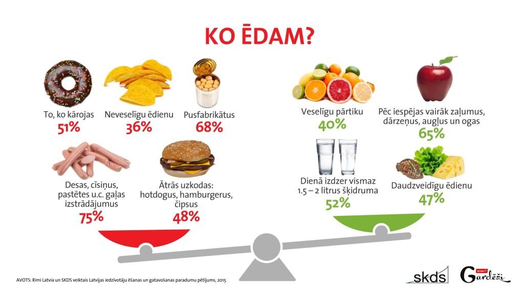 Rimi_SKDS_Ko edam_infografika_20032015